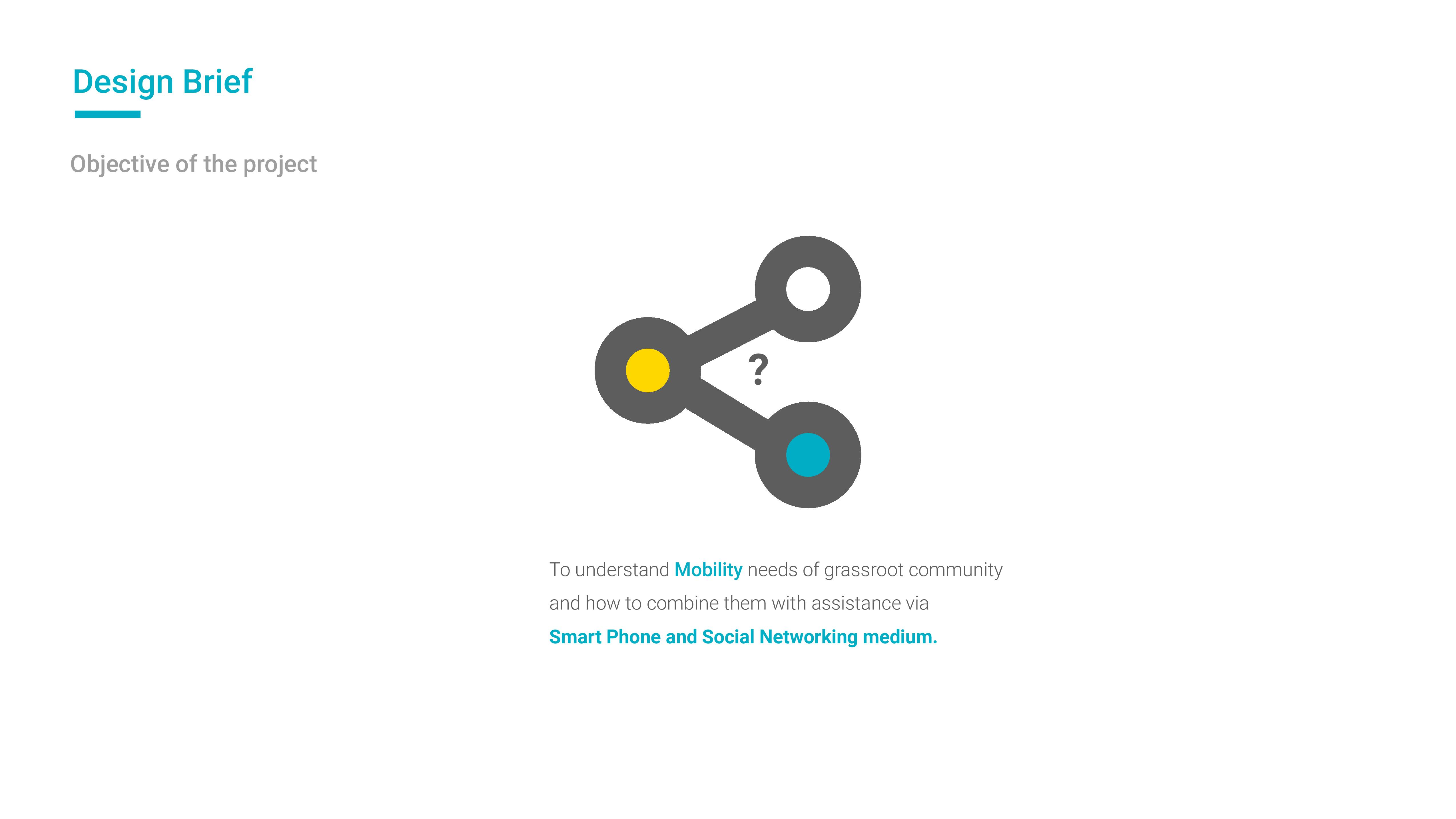 DP 3_Sociable mobility-page-005