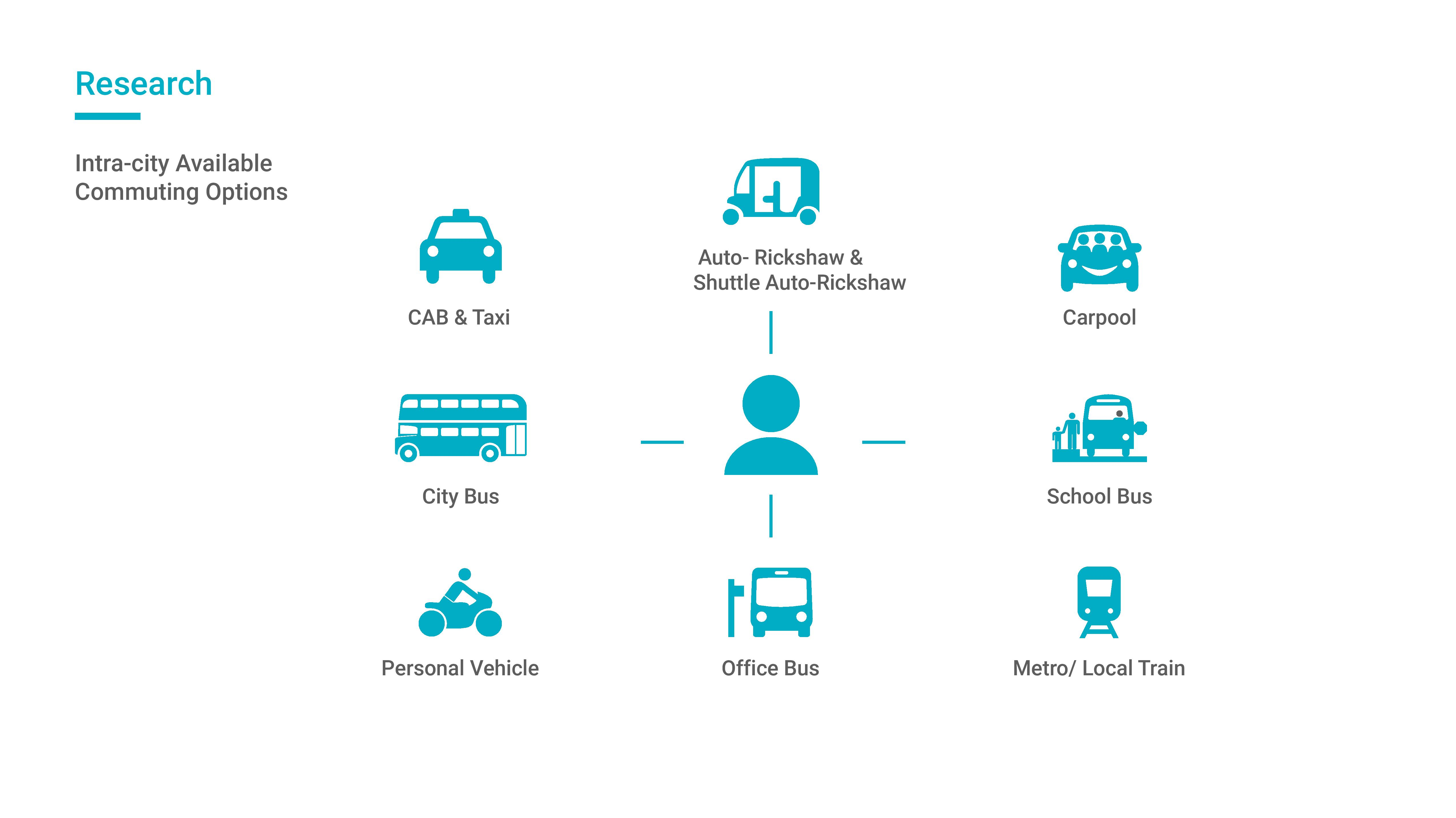DP 3_Sociable mobility-page-008
